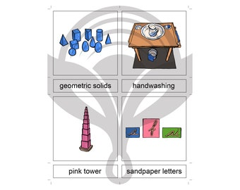 Materials in the Environment - Montessori 3 Part Card Printable