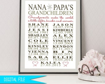 Our Grandchildren, Grandparents Gift, Gift From Grandchildren, Gift For Grandma, Gift For Mom, Personalized Gift,  Mothers Day Gift