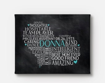 WORD CLOUDS - 15% OFF