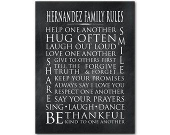 Customizable Wall Decor - Personalized Family Wall Art - Family Rules Subway Art - Typography PRINT - Housewarming Anniversary gift
