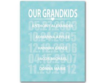 Unique Gift for grandparents - Important Dates Wall Art Customizable Typography PRINT - Personalized Family Wall Decor - special gift idea
