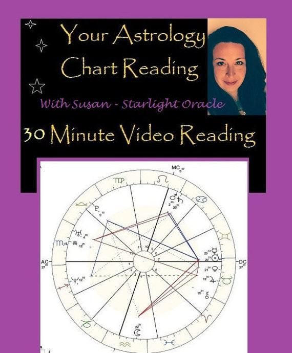 Your Astrological Birth Chart Analysis Pre Recorded Video Etsy