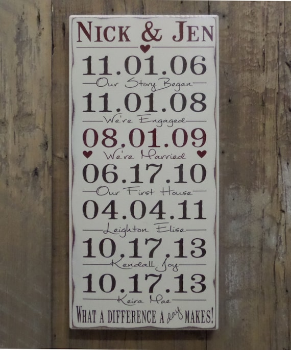 Important Date Custom Wood Sign 5th Anniversary Gift Etsy