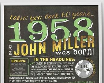 45th Birthday Poster Decoration