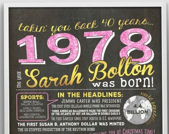 60 years ago back in 1959 poster 60th birthday decoration | Etsy