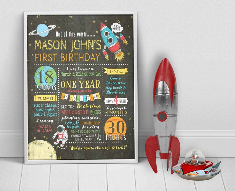 Chalkboard sign first birthday poster - Space birthday party sold separately 1st Birthday Chalkboard to match outer space invitation