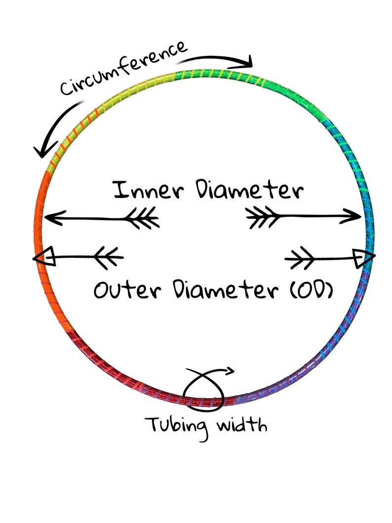 Psilocybin Chromatoxin Series Color Shifting Hoops