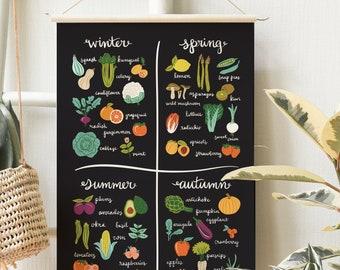 From the Garden Seasonal Foods Fruit & Vegetable Canvas Chart Hanging Banner Art Print