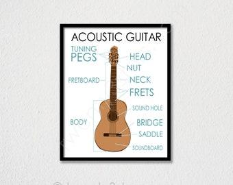 Guitar Parts Print Etsy
