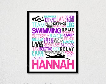 95b8b267b05 Girl's Swim Typography Art, Personalized Swimmer Poster, Swimmer Poster,  Gift for Swimmer, Swim Team Gift, Swimmer Wall Art, Swim Team Art