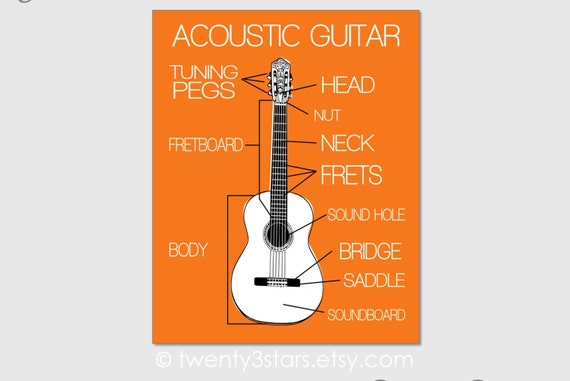 Acoustic Guitar Parts Poster Labeled Guitar Chart Gift For Etsy