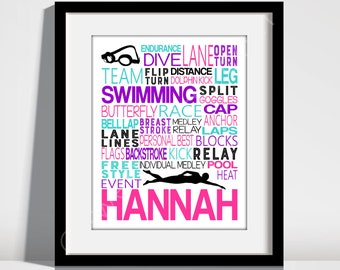 Personalized Swimming Poster, Swimmer Typography, Swim Gift, Gift for Swimmer, Swimming Team Gift, Swimmer Art, Swimming Print