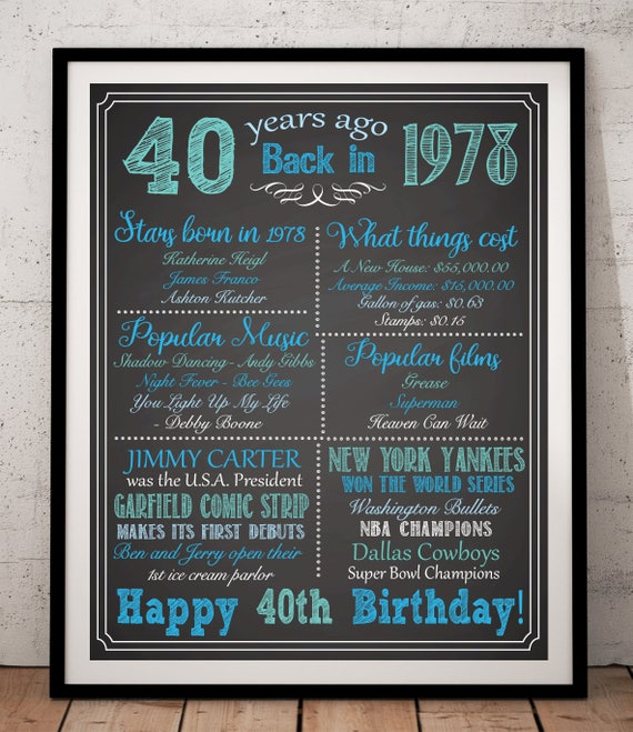 40th birthday sign 40th birthday for him 1978 birthday sign etsy