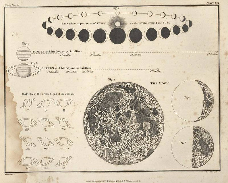 Antique map of the Moon Antique world maps ancient maps 24 image 0