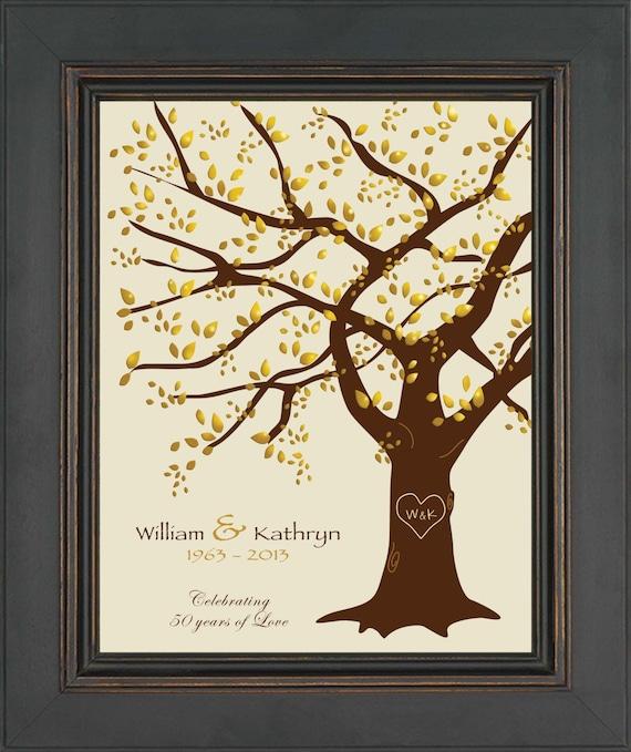 50th Wedding Anniversary Gift Print Parents Anniversary Gift Etsy