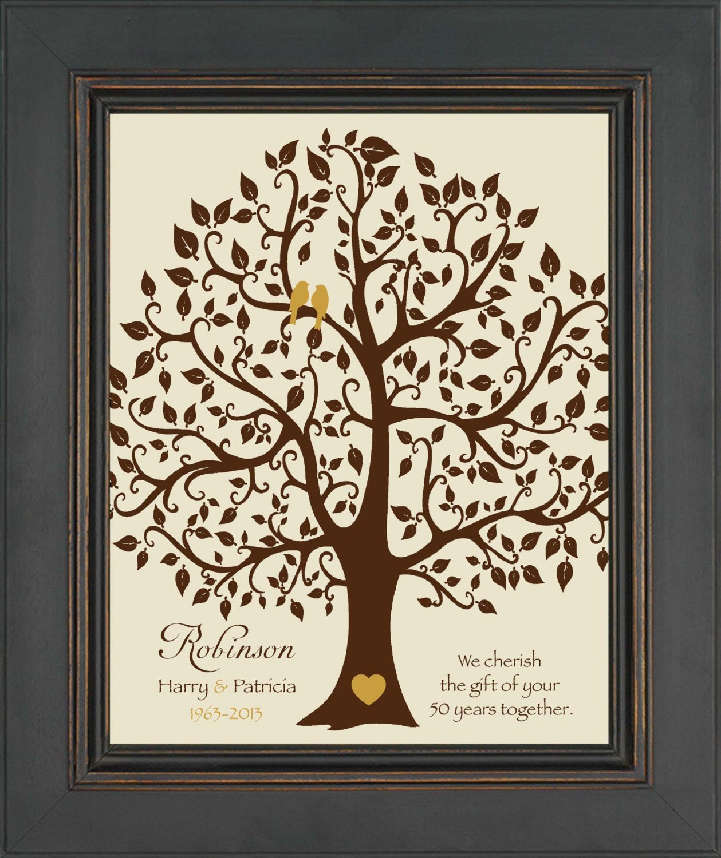 Wedding Anniversary Gift List: 50th Wedding Anniversary Gift Print Parents Anniversary