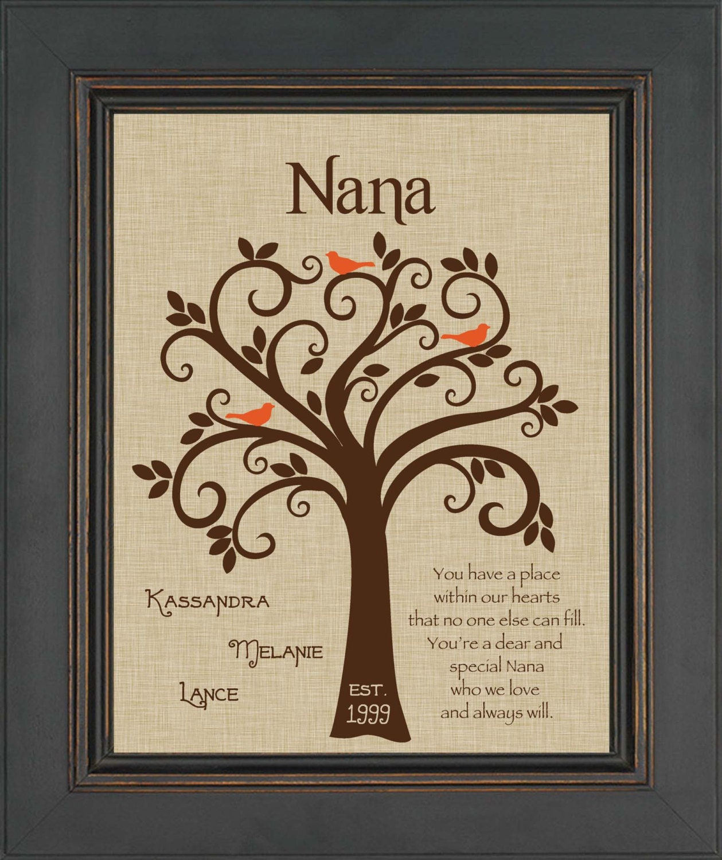 Oma Geschenk personalisierte NANA Druck individuelle | Etsy