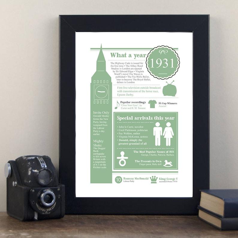 90th Birthday Fun Fact Gift Personalised Print image 0