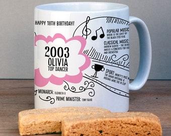Personalised 18th Birthday Gift Mug