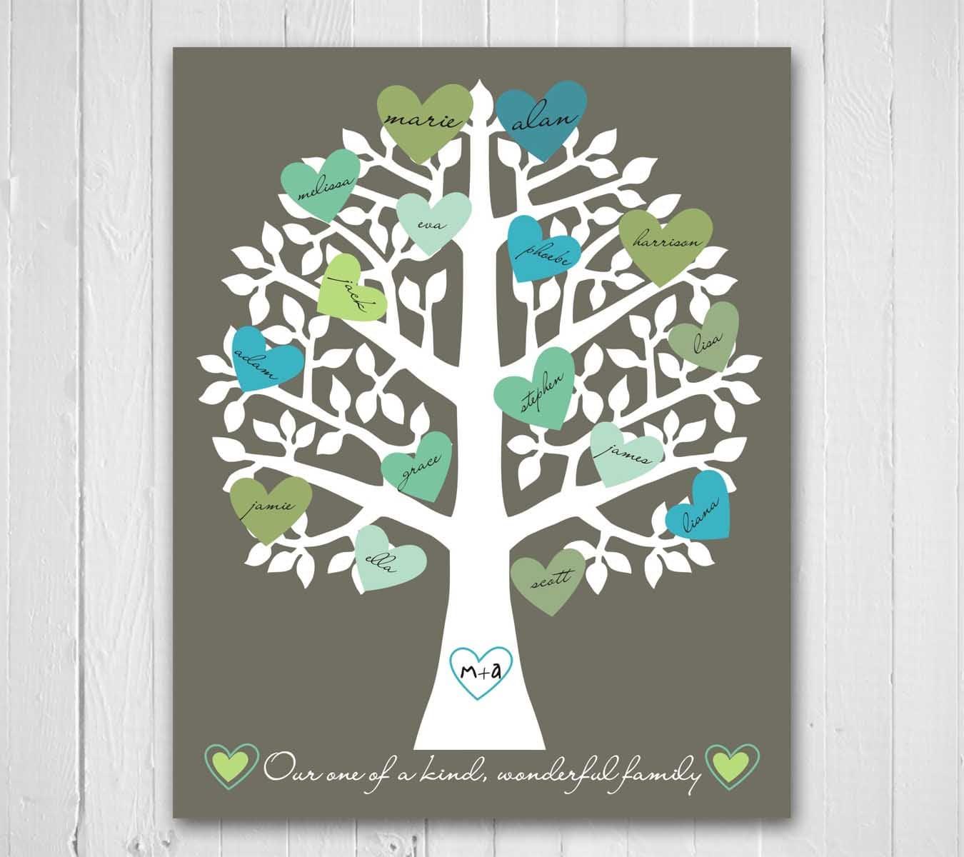 Family Tree Print Retro Heart Typography Personalized Family Etsy