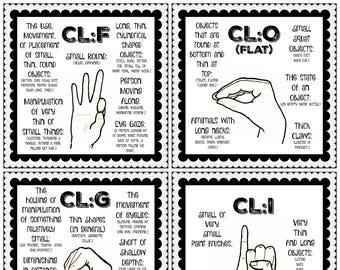 American Sign Language Classifier Handshapes- Set of 26- ASL- Digital File - Printable- Foreign Language- Classroom decor- Flashcards