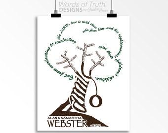 Info Update -- Family Tree