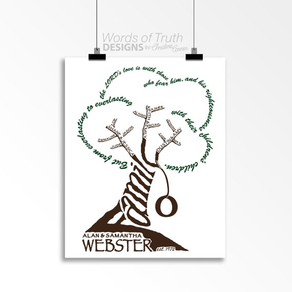 personalized branches family tree word art print etsy
