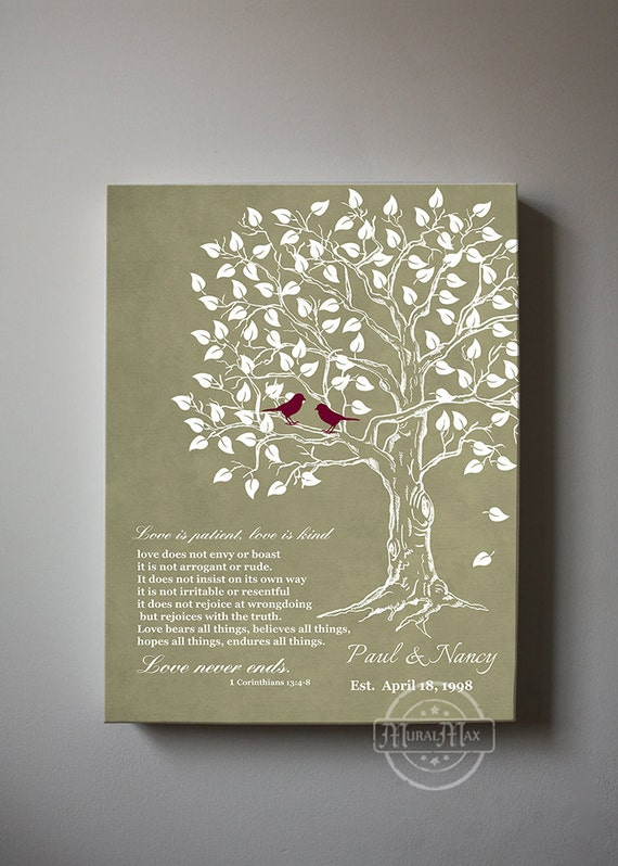 Personalized Family Tree Canvas Art - Love is Patient Love is Kind Family Tree Gift for Couples ... & Personalized Family Tree Canvas Art - Love is Patient Love is Kind ...