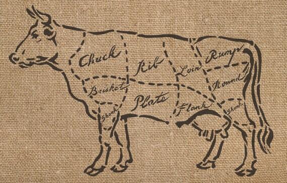 Cow Chart Stencil