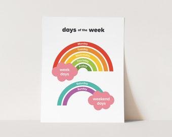 Rainbow-themed classroom decor, days of the week poster, educational printable, preschool learning print, home school chart