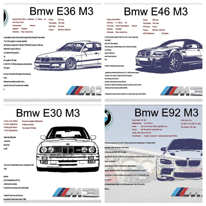 Bmw M3 Info Spec Picture - a4 Clip Frame - 4 Styles to Choose