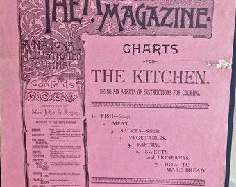 1880's Magazine