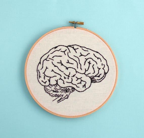 anatomisch korrekt medizinischen Lehrbuch Gehirn-Diagramm | Etsy