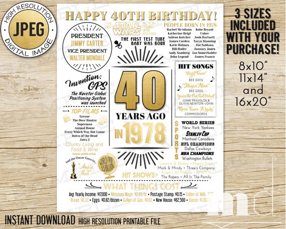 40th Birthday Gift Poster 40 Years Old Born In 1978