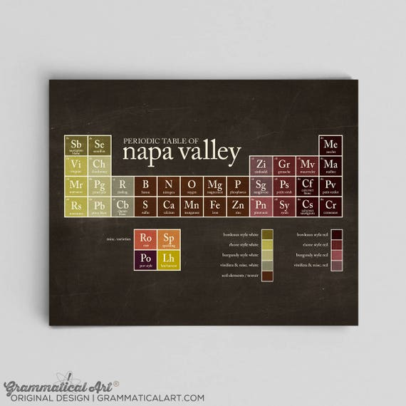 Periodic Table Of Wine Poster Periodic Table Poster Napa Etsy