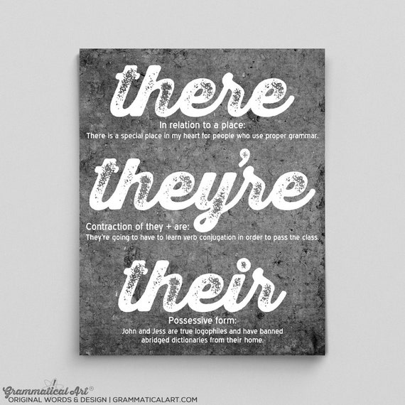 Grammar Rule Poster Grammar Poster There They're Their | Etsy