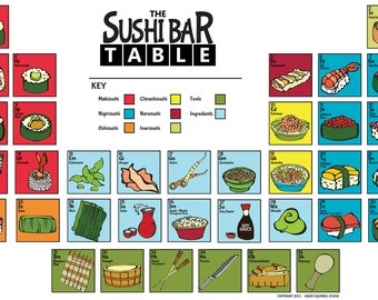 The Sushi Bar Table Poster