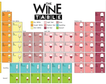 The Wine Table Poster