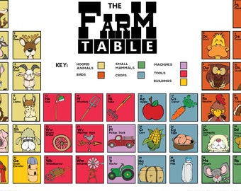 The Farm Table Poster