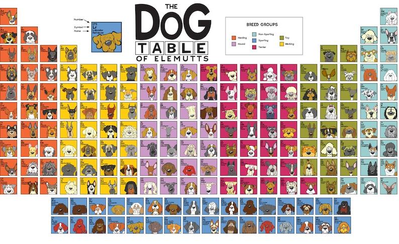 The Dog Table of Elemutts image 1