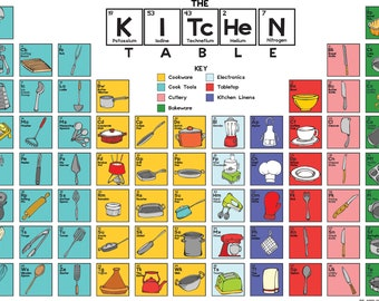 The Kitchen Table Poster