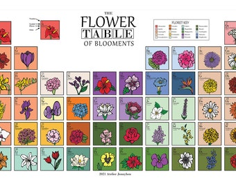 The Flower Table Poster