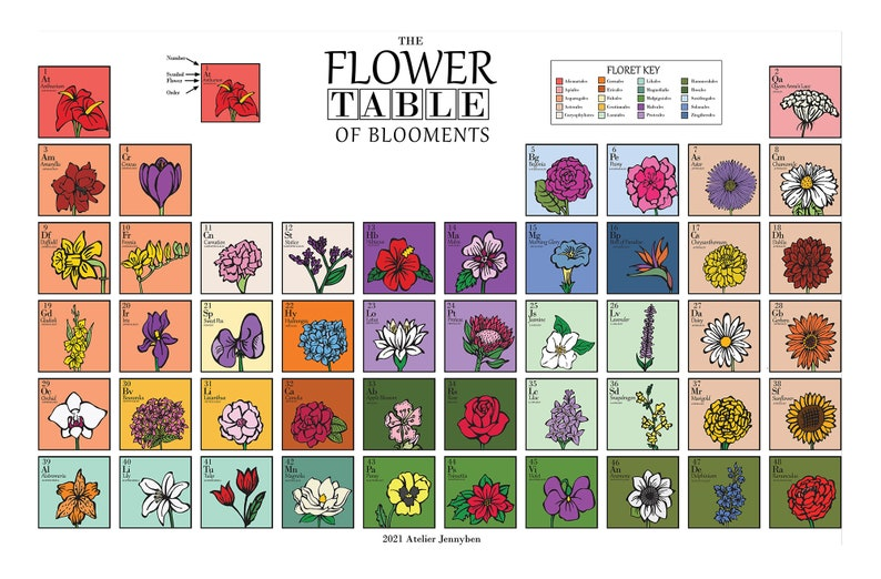 The Flower Table Poster image 1