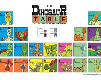 The Dinosaur Table Poster