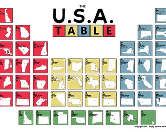 The United States of America Table Poster