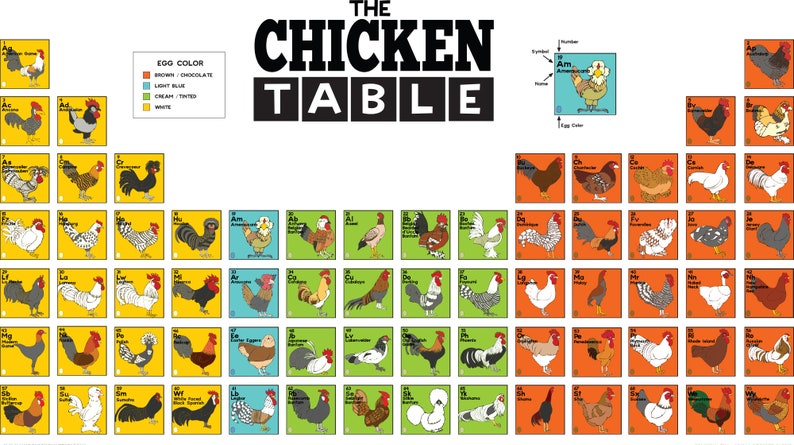 The Chicken Table Poster image 1