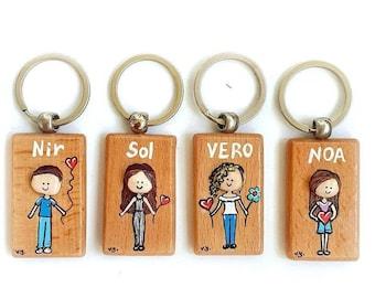 Custom/Personalized Inspirational Message Keychain, personalized Keychains, cute Keychain, Keychains Handmade, custom photo Keychain