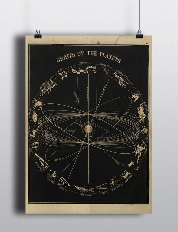 11x14 Unframed Art Print Astronomy Charts and illustrations Art Print