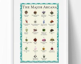 Tarot Card Prints