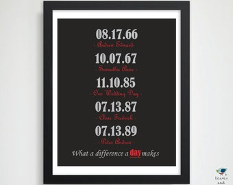 valentines day for husband parents mom dad anniversary present important personalized date art fathers days family birth dates